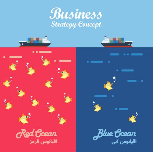 اقیانوس آبی یا قرمز کدام حوزه را برگزیده اید؟