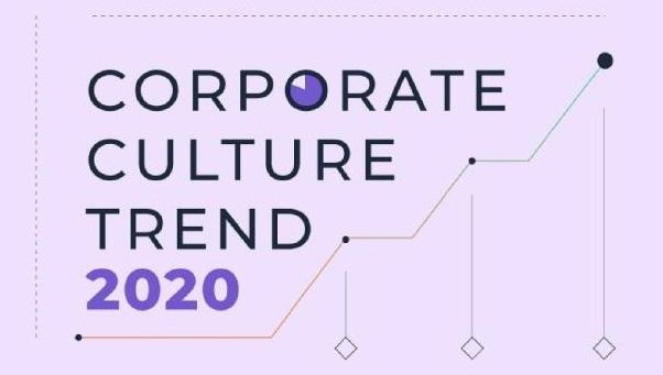روندهای فرهنگ سازمانی در سال ۲۰۲۰